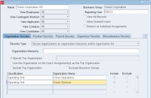 Multi Organizations Access Control (MOAC)