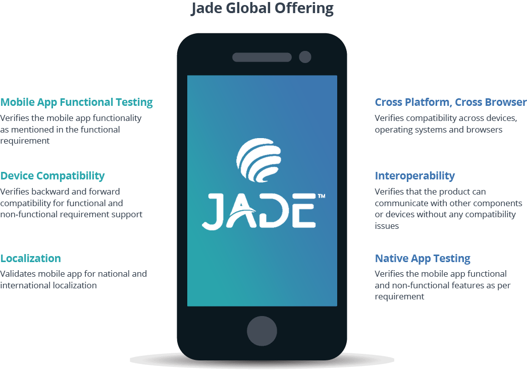 Jade Global Offering